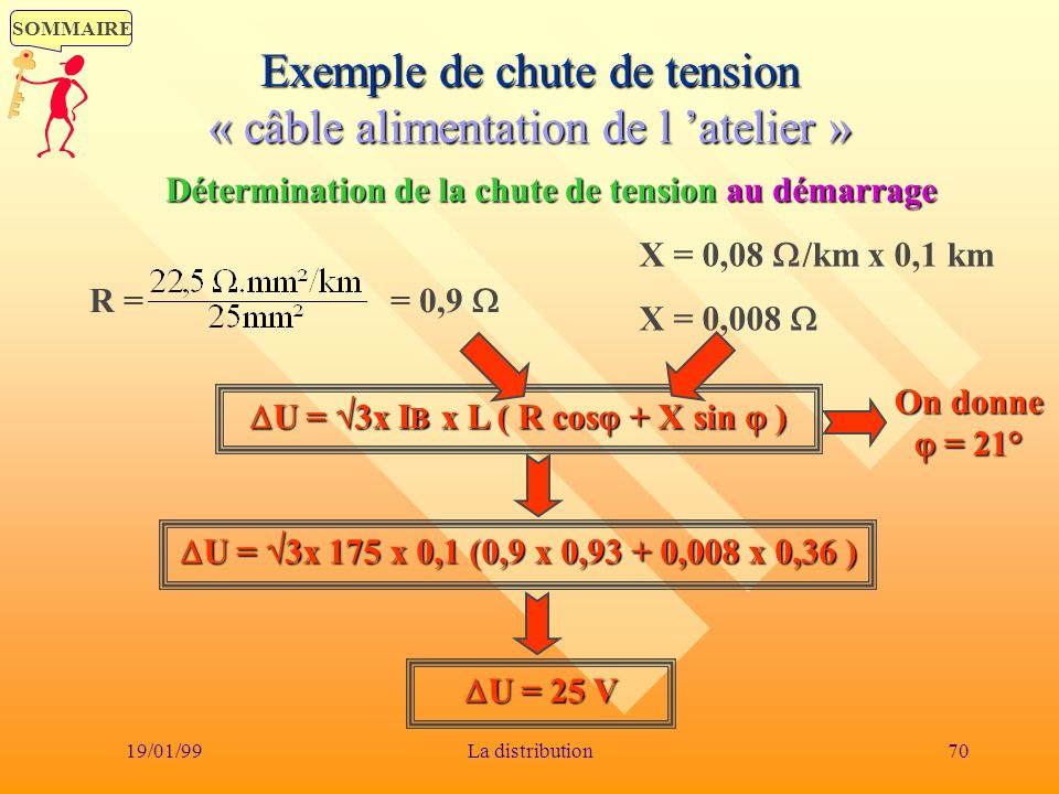 Exemple de chute de tension « câble alimentation de l 'atelier »