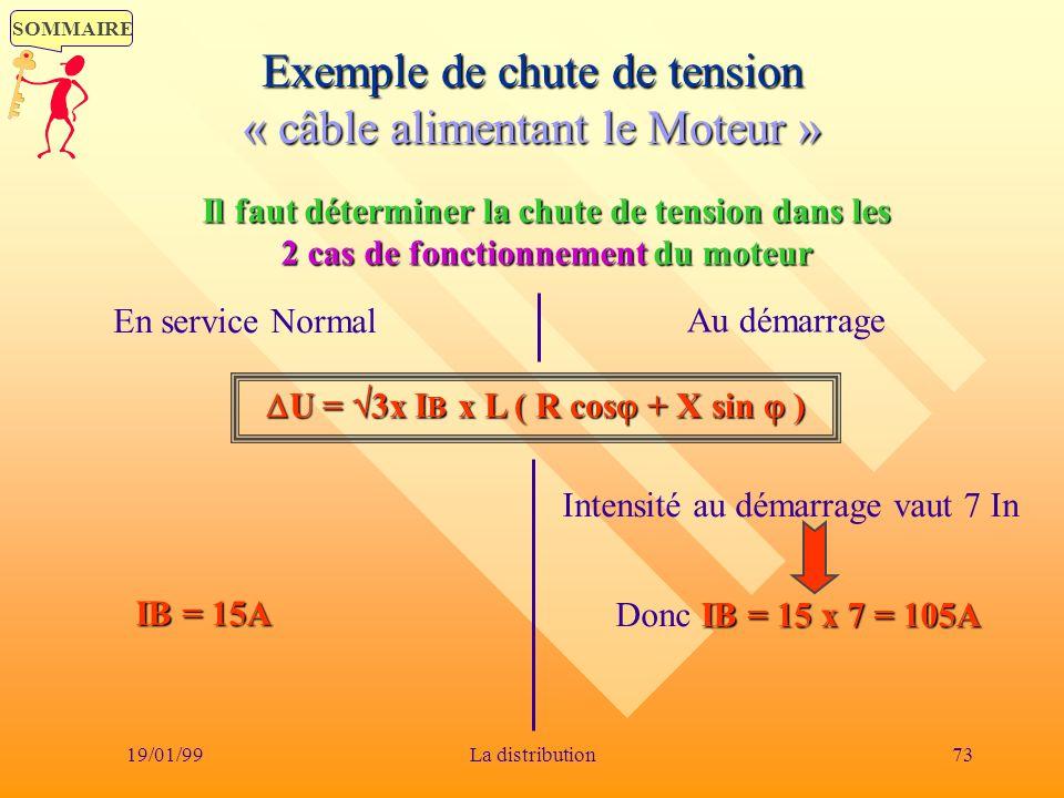 U = 3x IB x L ( R cos + X sin  )