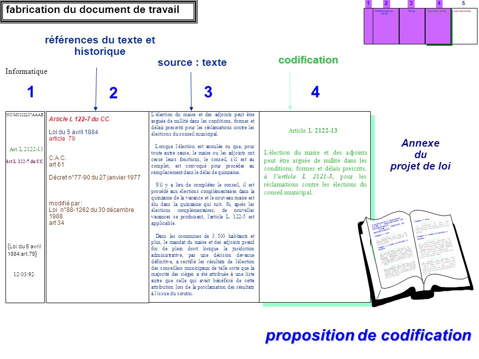 proposition de codification 4