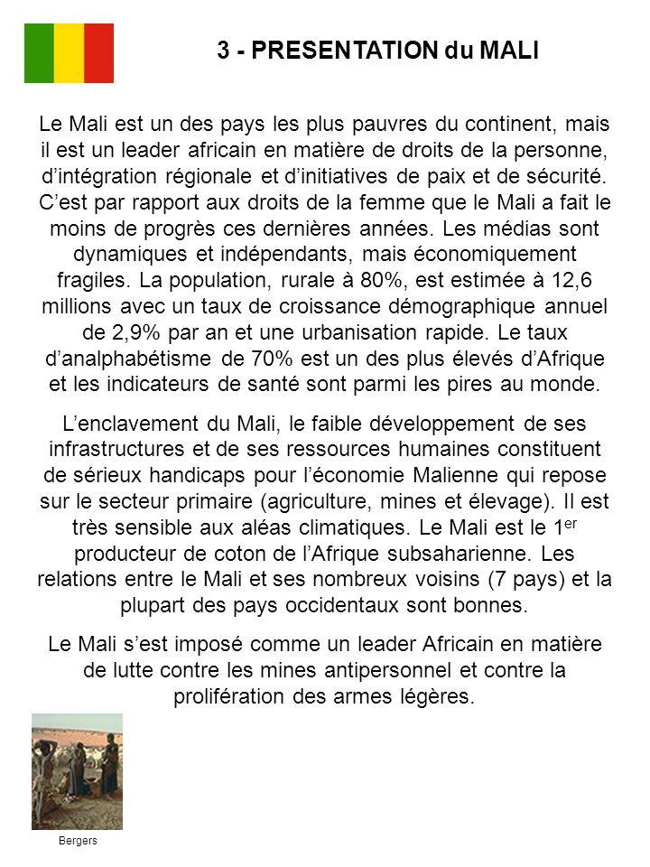 3 - PRESENTATION du MALI
