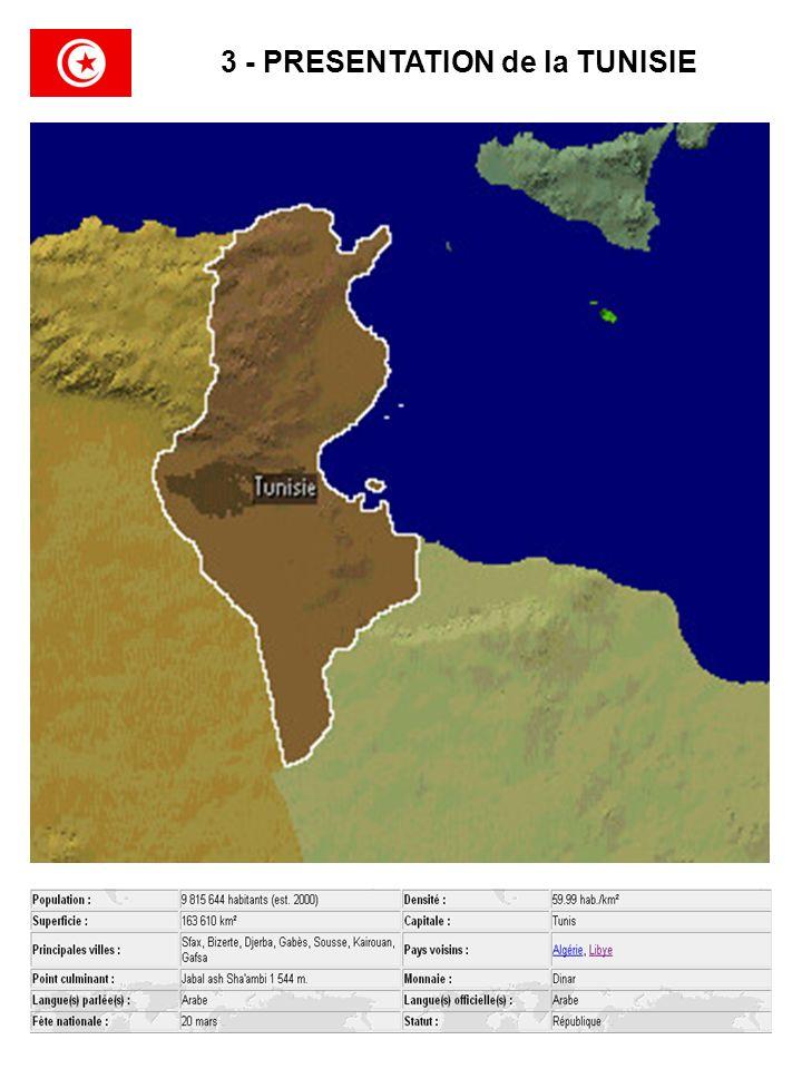 3 - PRESENTATION de la TUNISIE