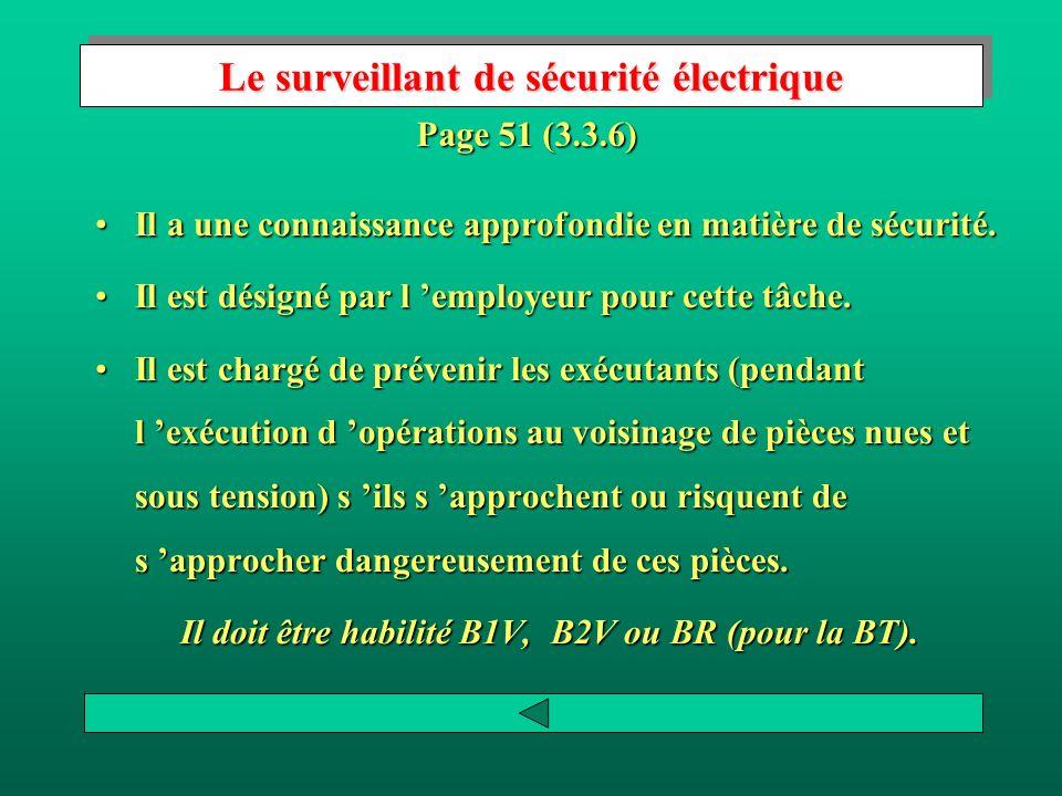 Le surveillant de sécurité électrique