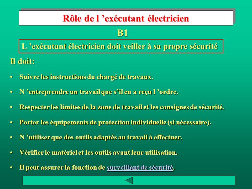 Rôle de l 'exécutant électricien