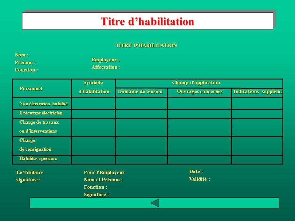 Titre d'habilitation TITRE D HABILITATION Nom : Prénom : Fonction :