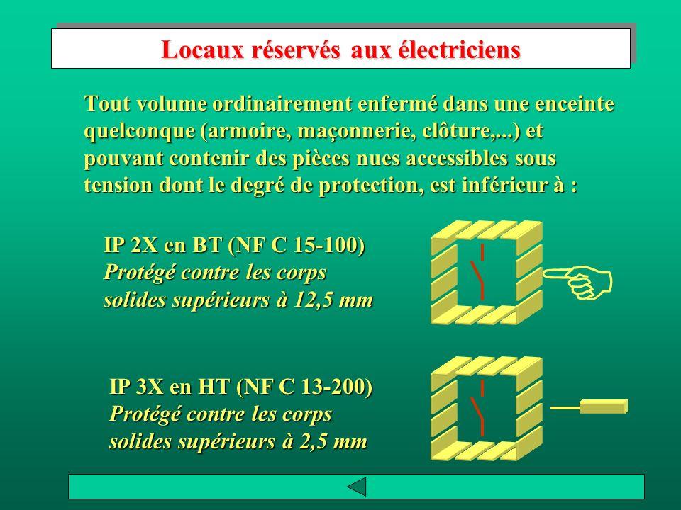 Locaux réservés aux électriciens