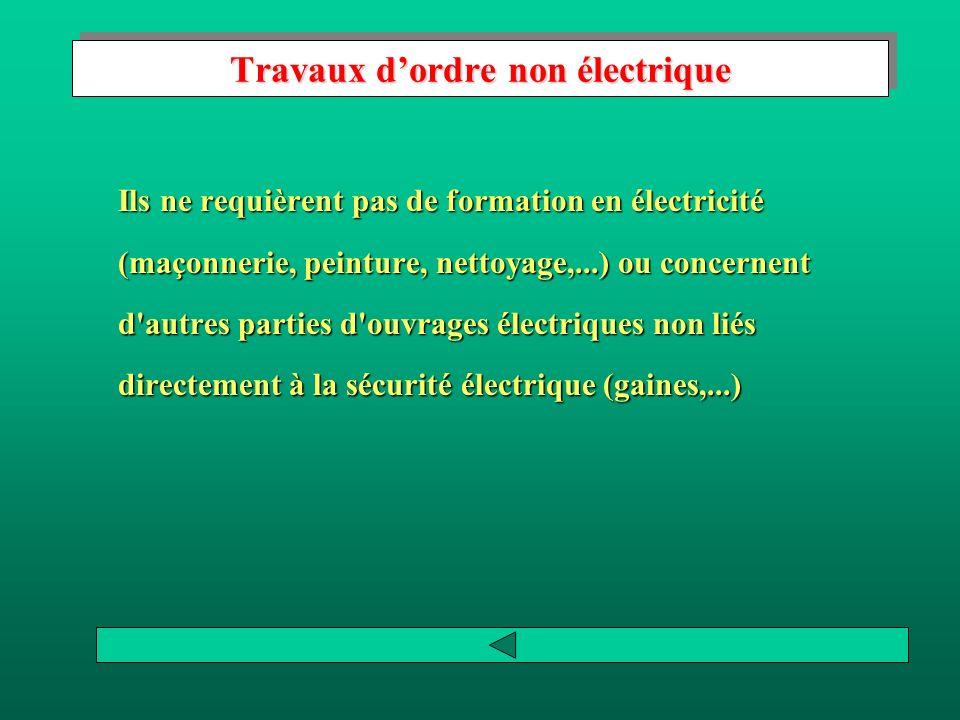 Travaux d'ordre non électrique