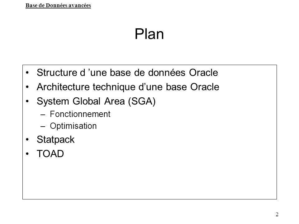 Plan Structure d 'une base de données Oracle