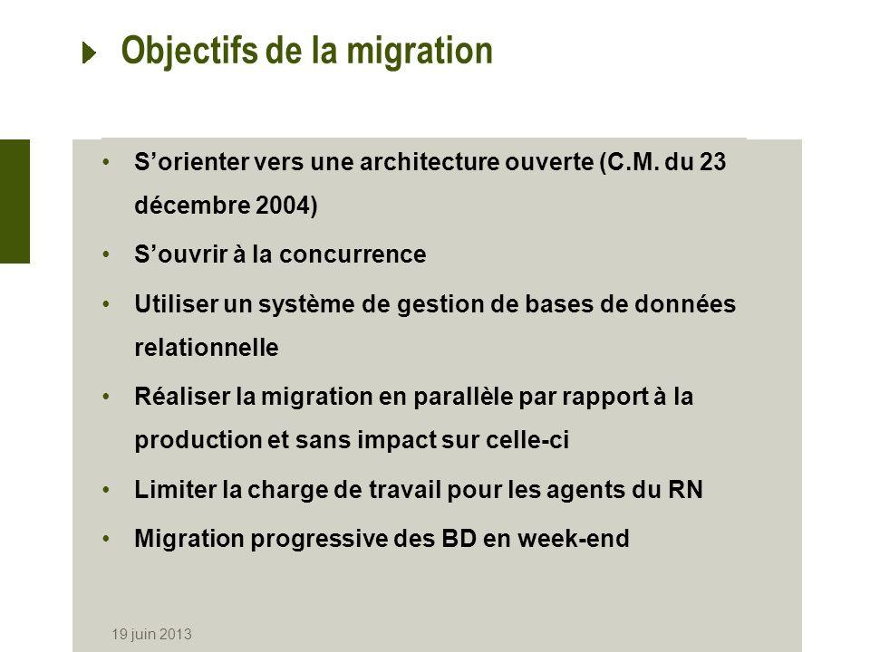 Objectifs de la migration