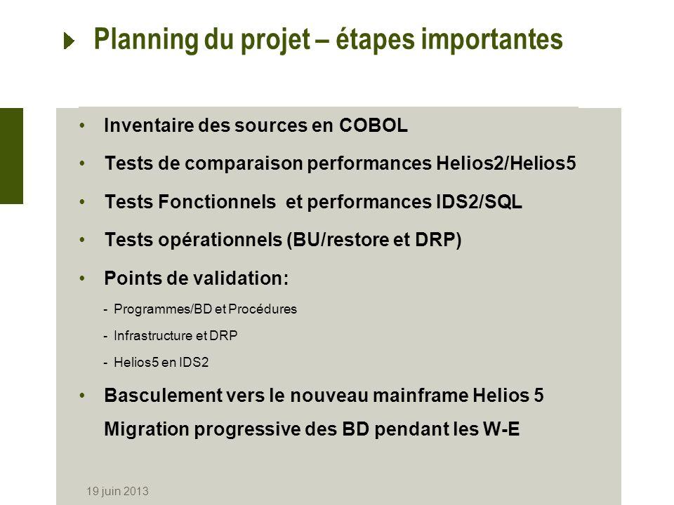 Planning du projet – étapes importantes