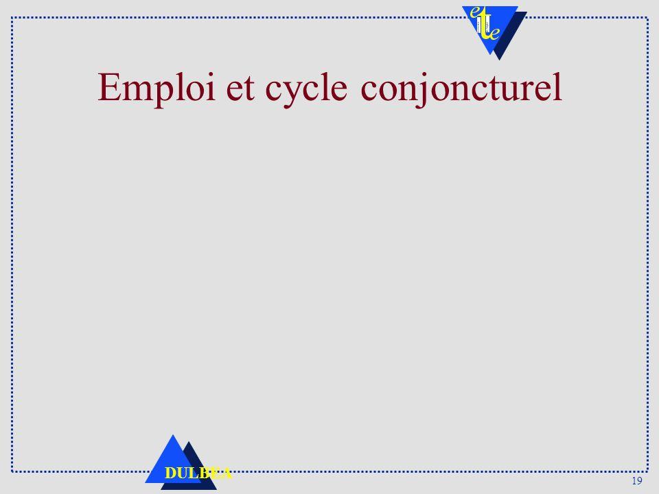 Emploi et cycle conjoncturel