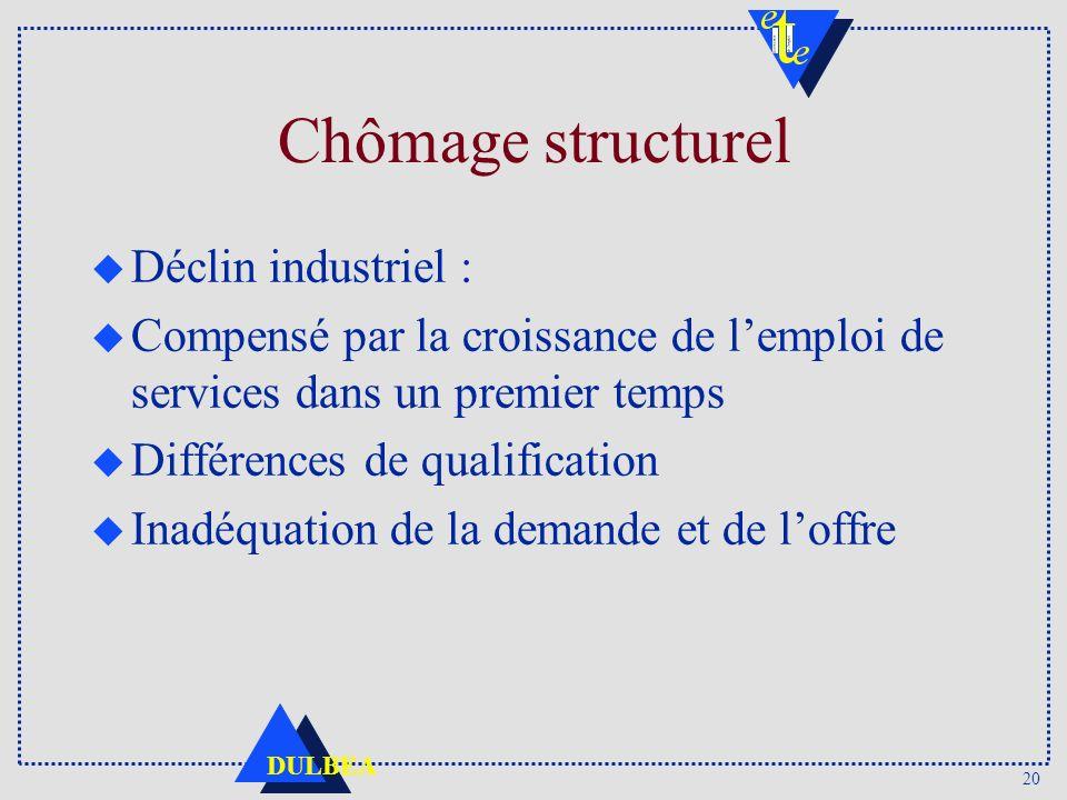 Chômage structurel Déclin industriel :