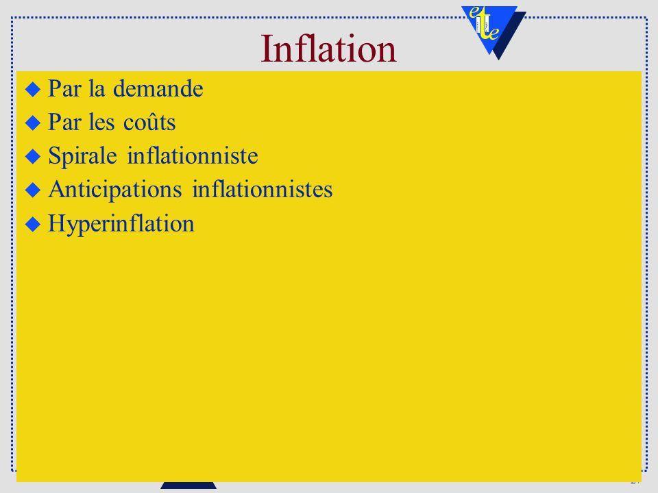 Inflation Par la demande Par les coûts Spirale inflationniste