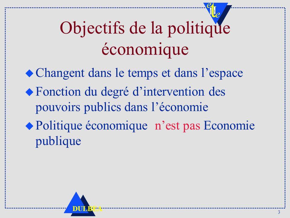 Objectifs de la politique économique