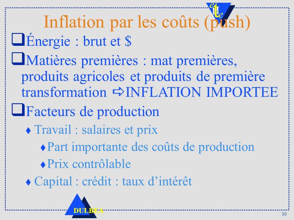 Inflation par les coûts (push)