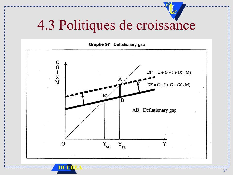 4.3 Politiques de croissance