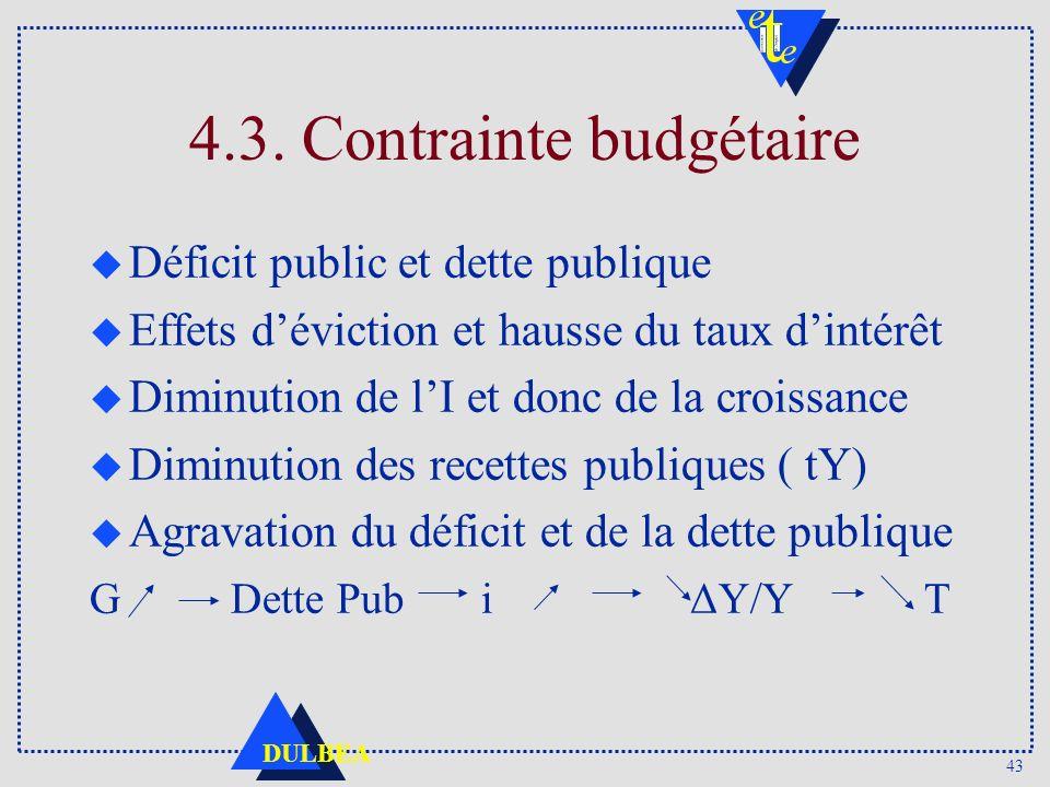 4.3. Contrainte budgétaire