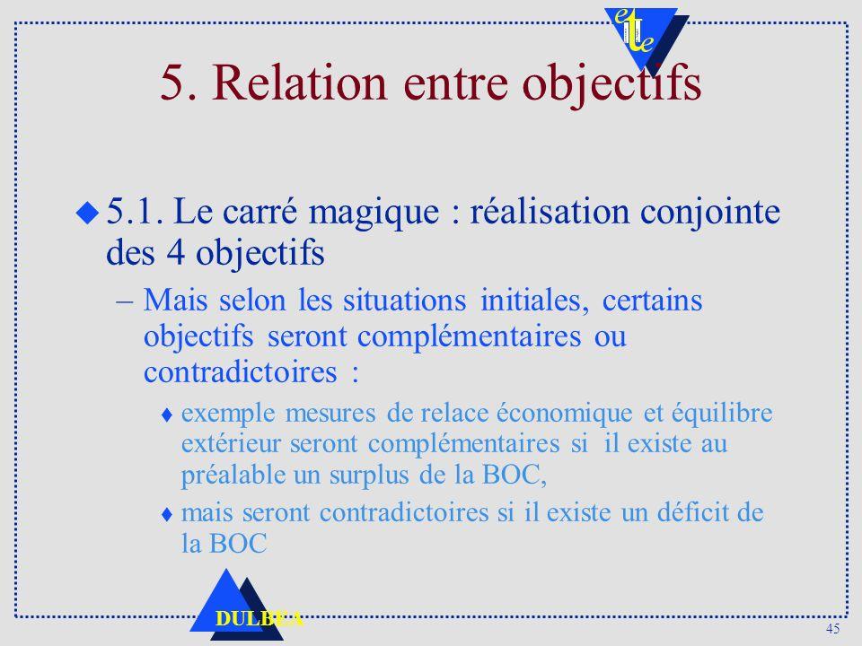 5. Relation entre objectifs