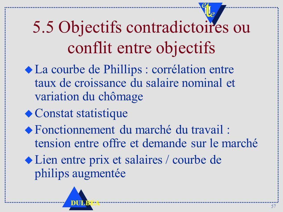 5.5 Objectifs contradictoires ou conflit entre objectifs
