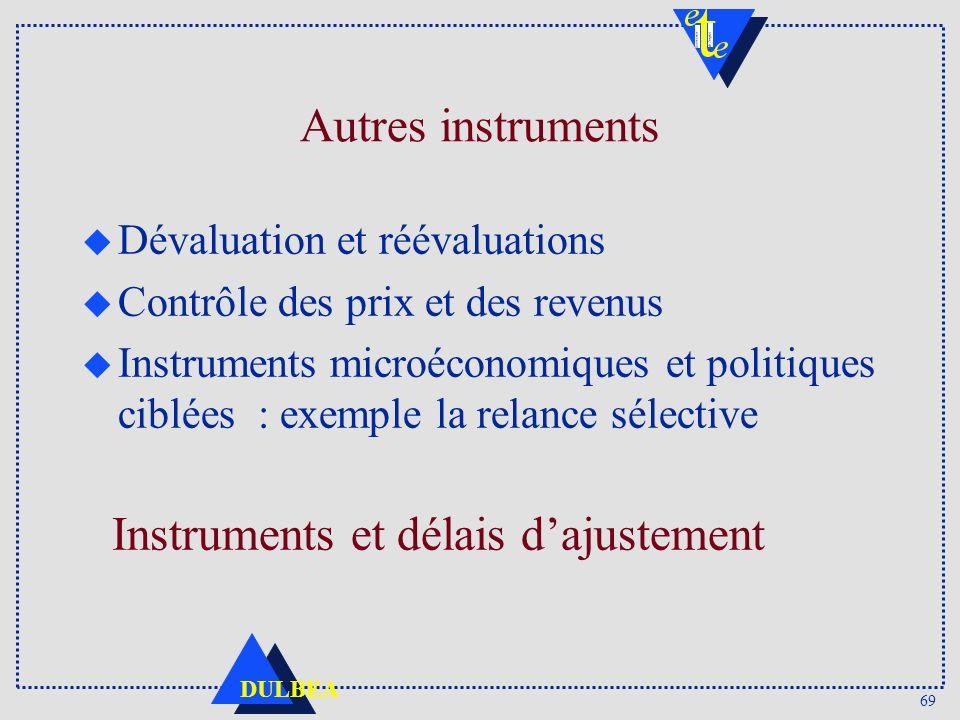 Instruments et délais d'ajustement