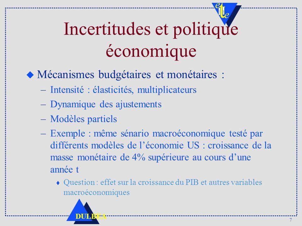Incertitudes et politique économique