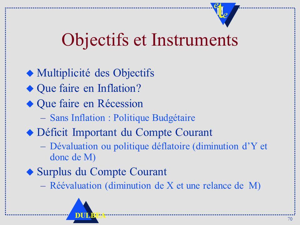Objectifs et Instruments