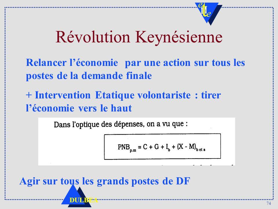 Révolution Keynésienne