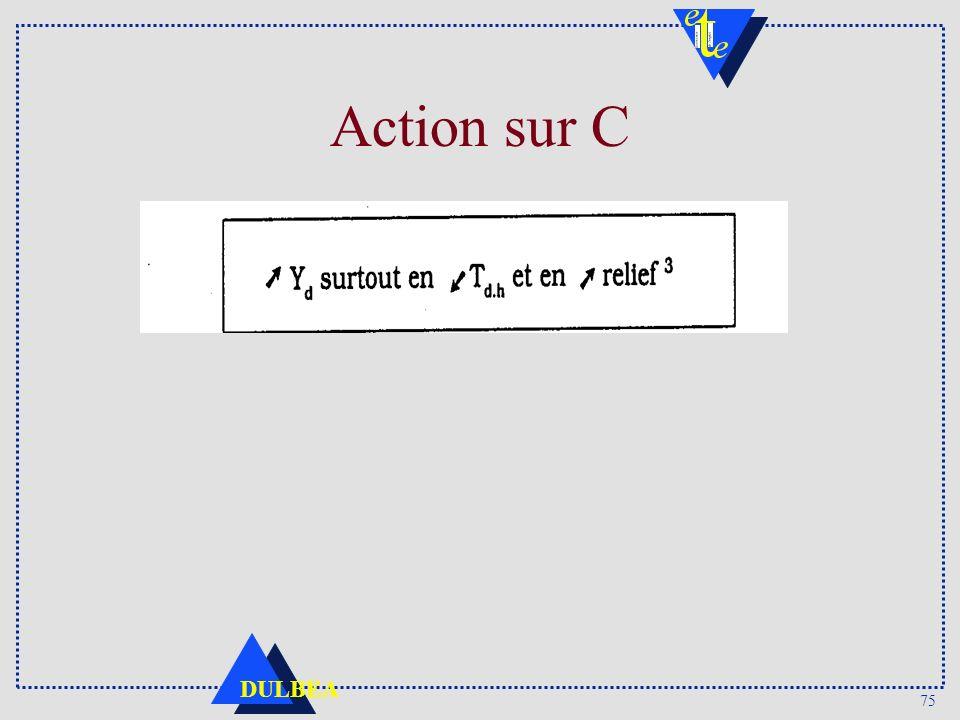 Action sur C
