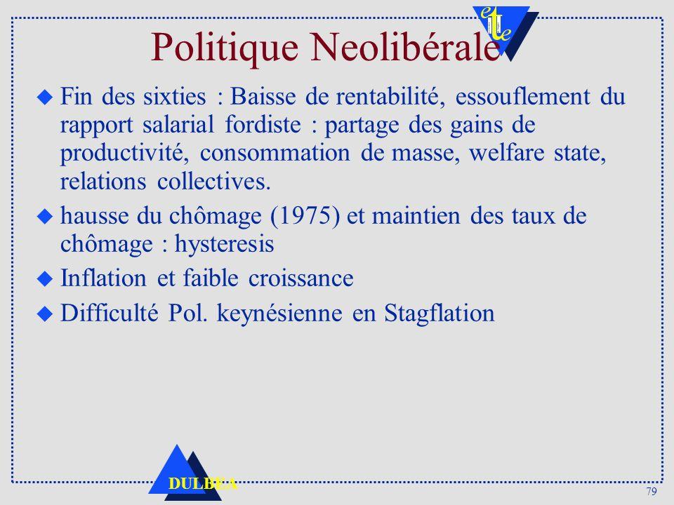Politique Neolibérale