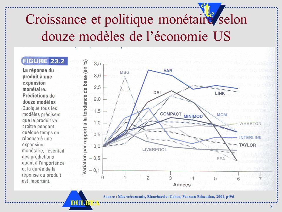 Croissance et politique monétaire selon douze modèles de l'économie US