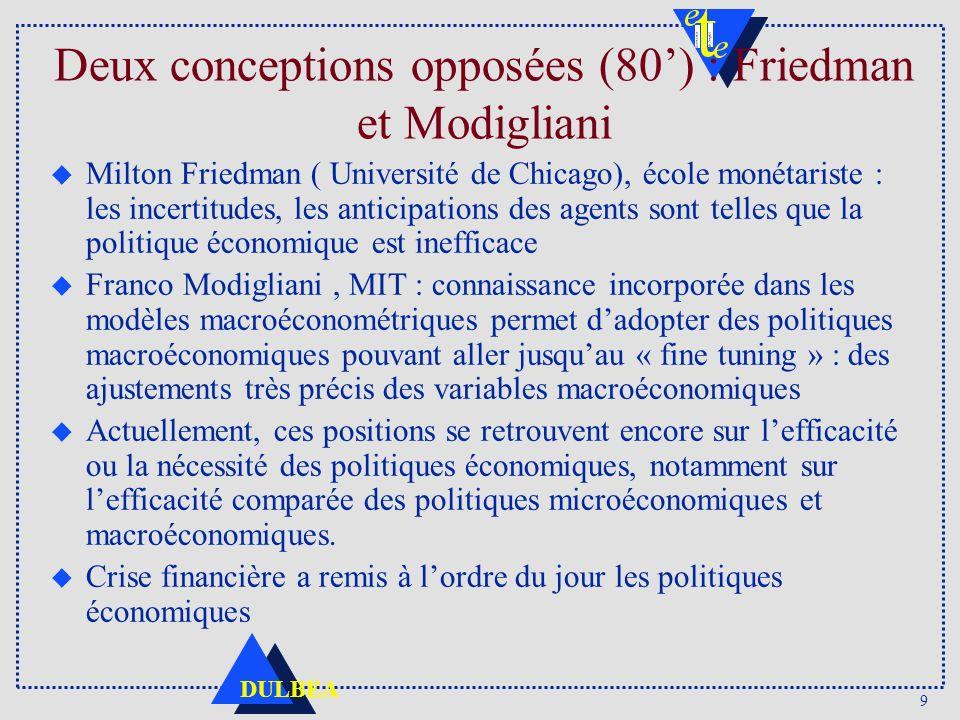 Deux conceptions opposées (80') : Friedman et Modigliani