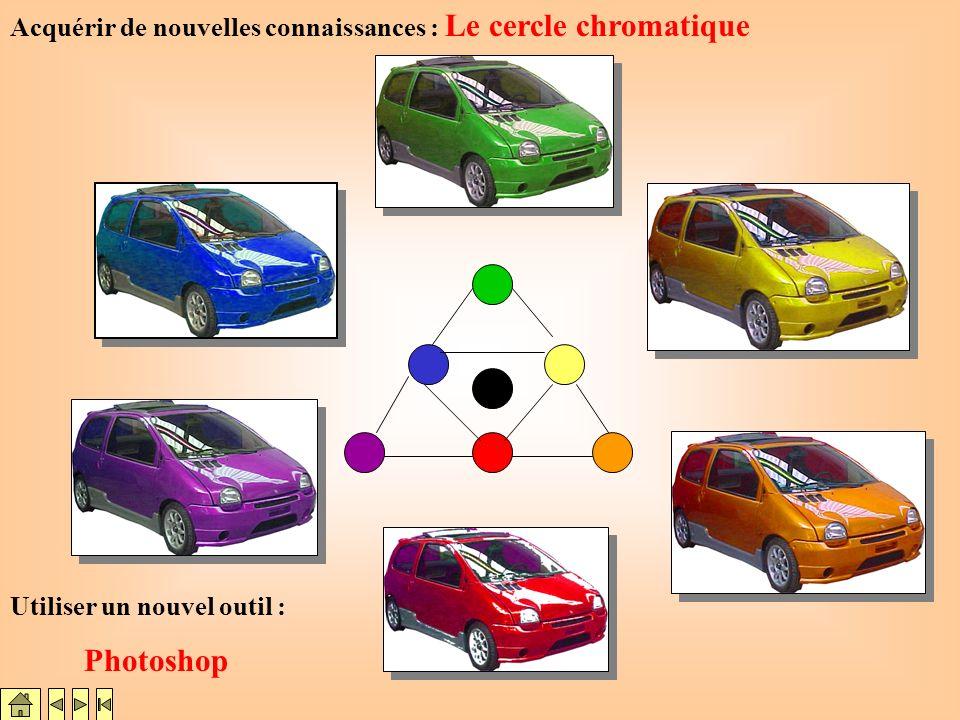 Photoshop Acquérir de nouvelles connaissances : Le cercle chromatique