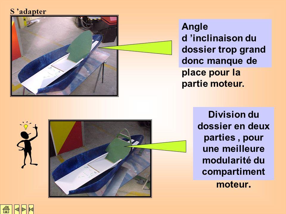 S 'adapter Angle d 'inclinaison du dossier trop grand donc manque de place pour la partie moteur.
