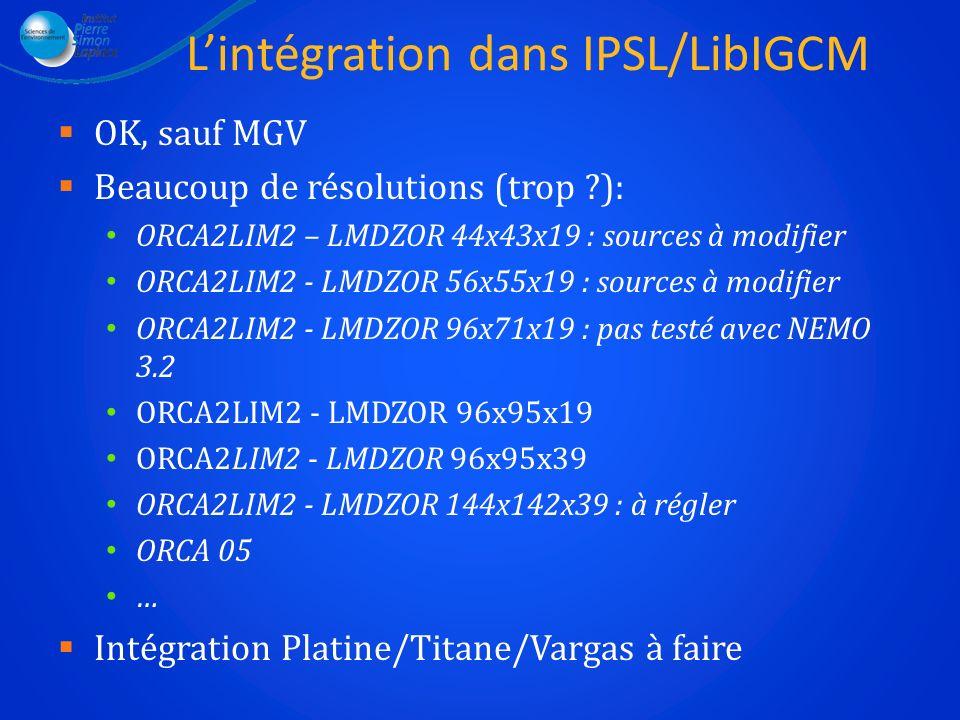 L'intégration dans IPSL/LibIGCM