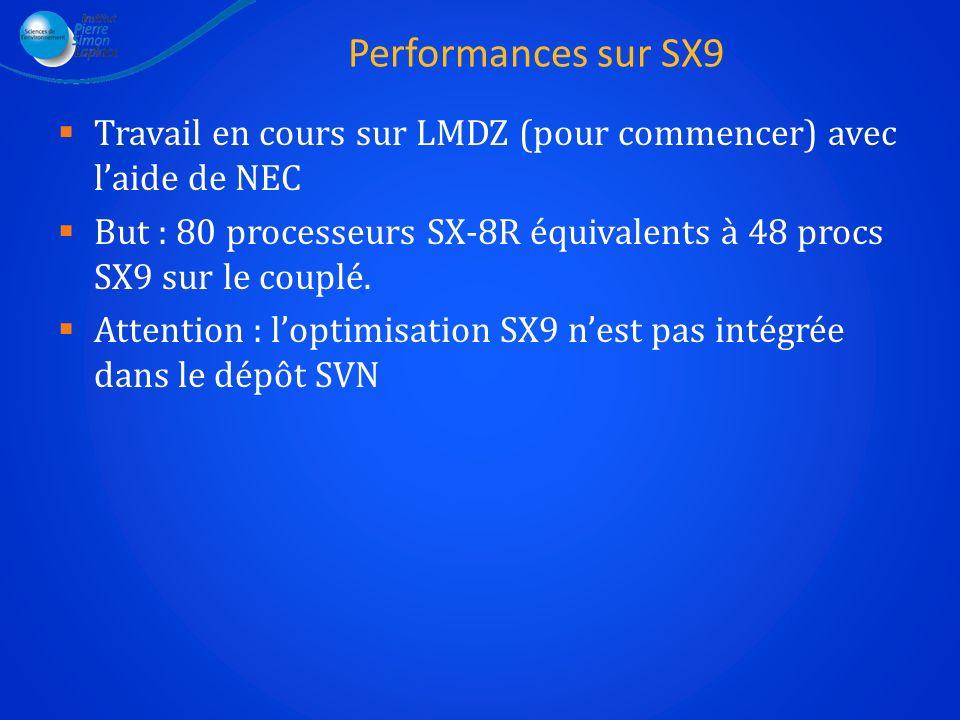 Performances sur SX9 Travail en cours sur LMDZ (pour commencer) avec l'aide de NEC.