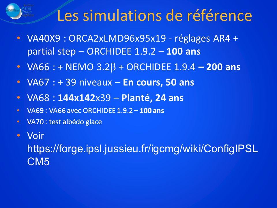 Les simulations de référence