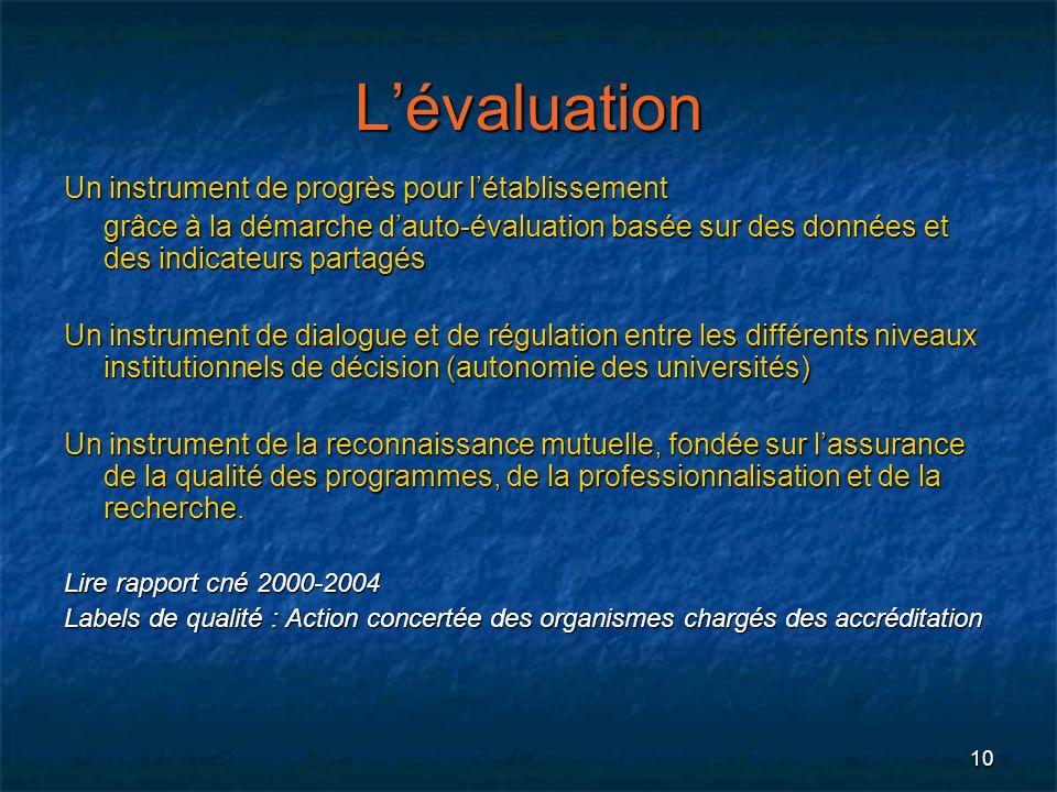 L'évaluation Un instrument de progrès pour l'établissement