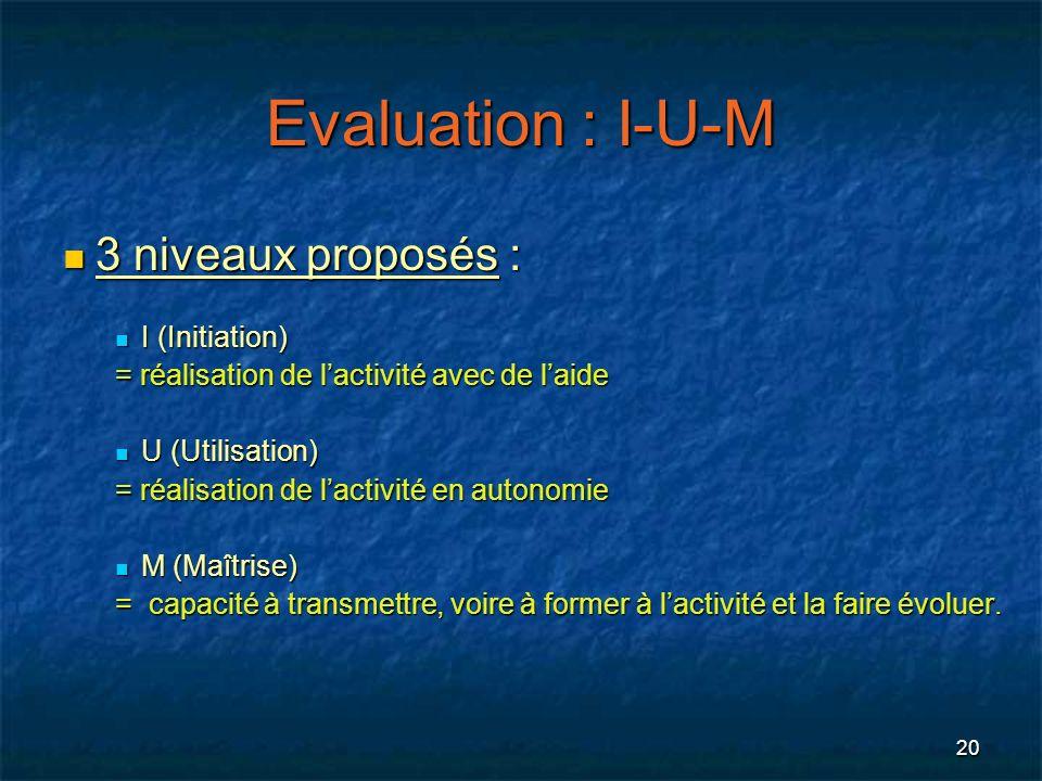 Evaluation : I-U-M 3 niveaux proposés : I (Initiation)