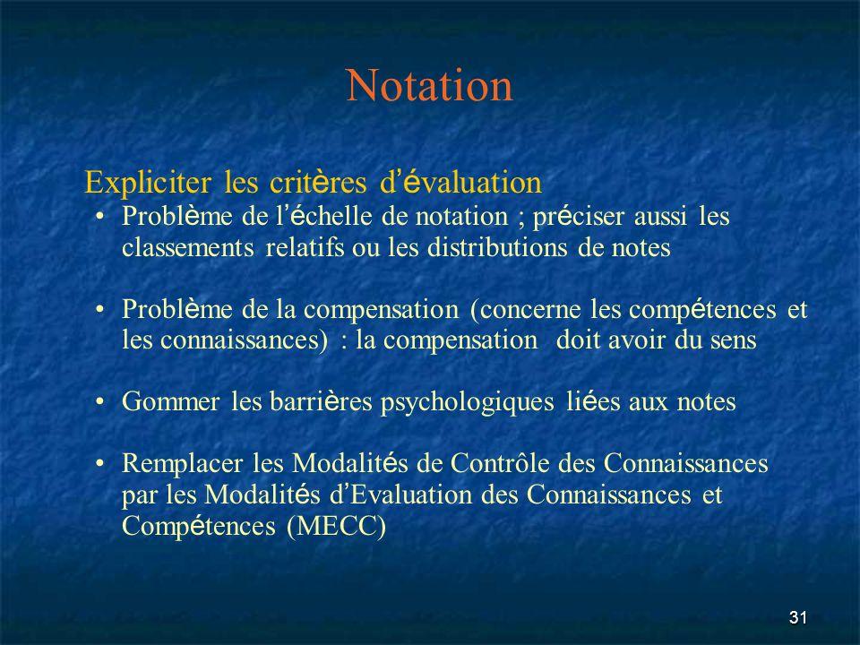Notation Expliciter les critères d'évaluation