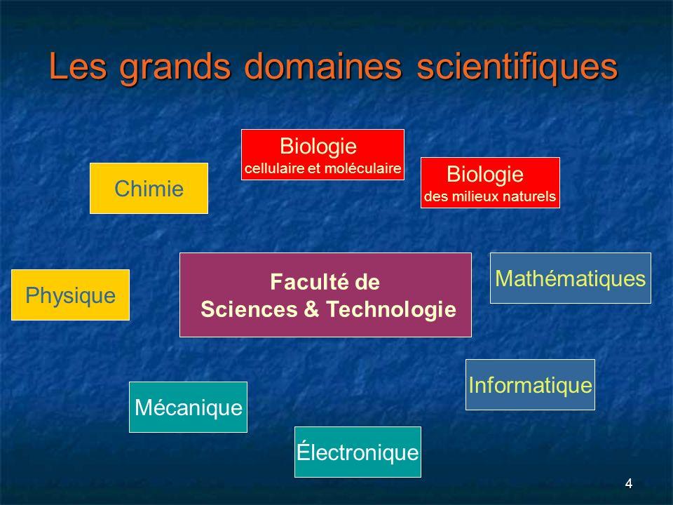 Les grands domaines scientifiques