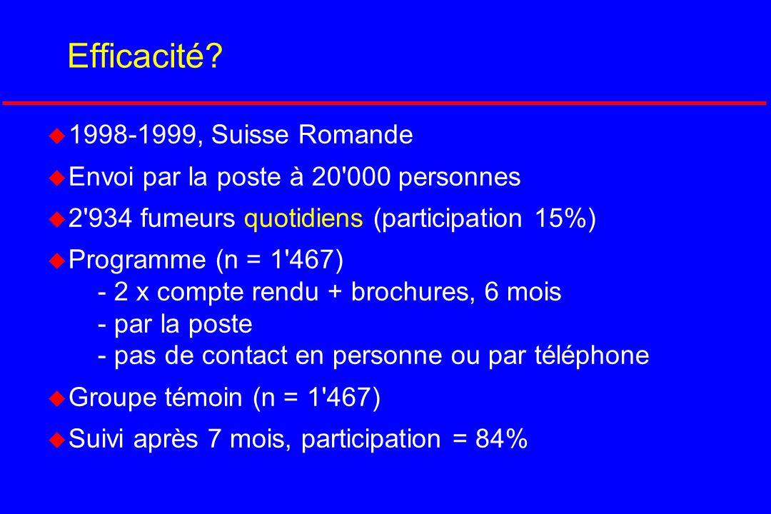 Efficacité 1998-1999, Suisse Romande