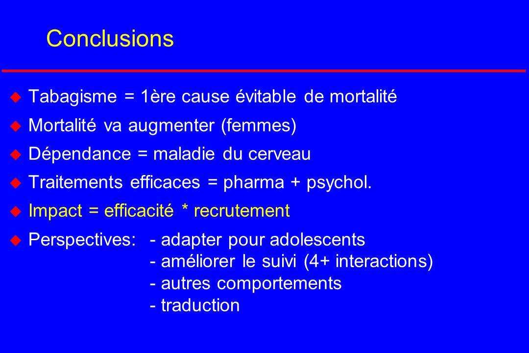 Conclusions Tabagisme = 1ère cause évitable de mortalité
