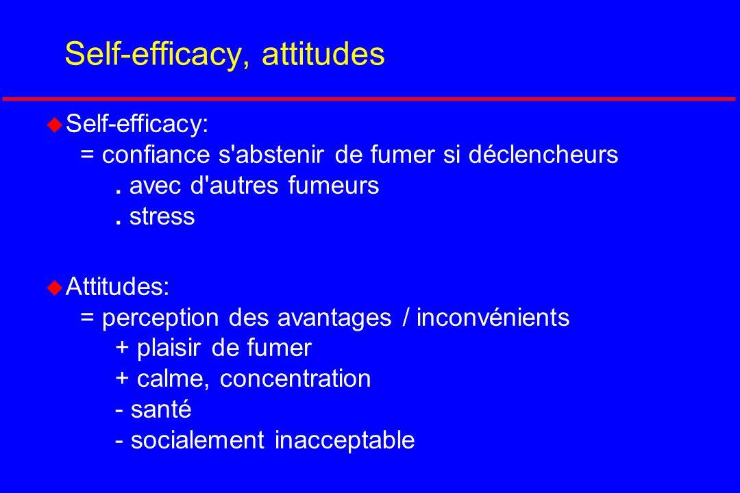 Self-efficacy, attitudes
