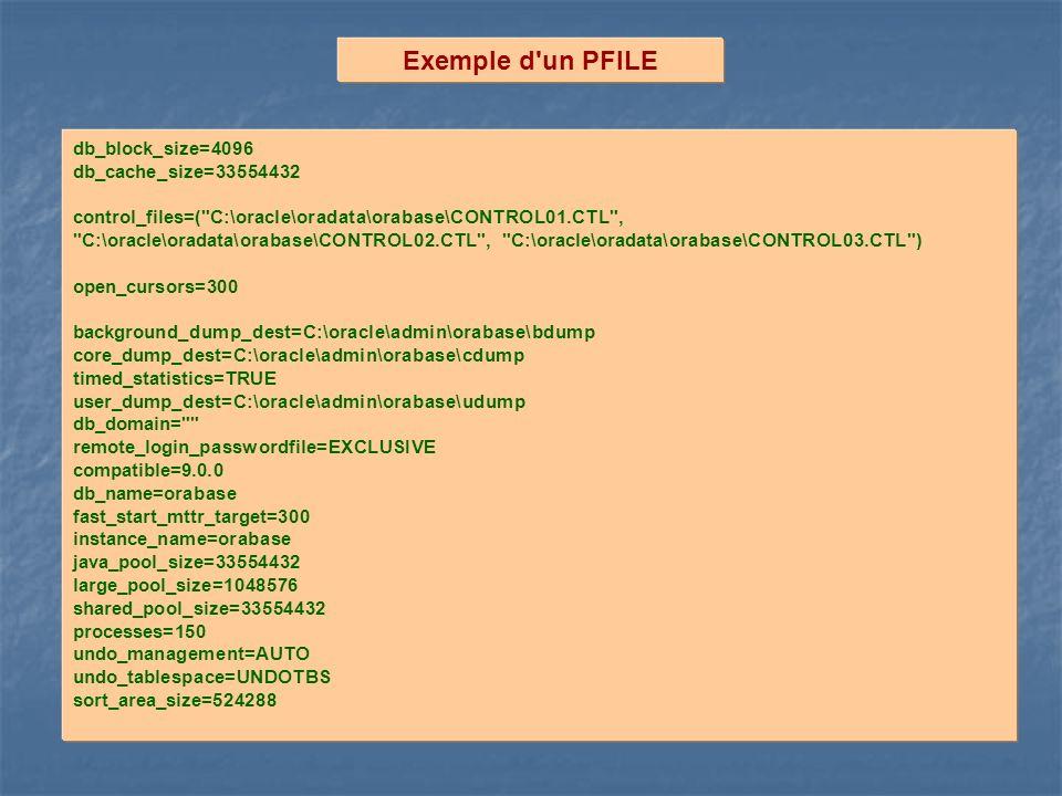 Exemple d un PFILE db_block_size=4096 db_cache_size=33554432