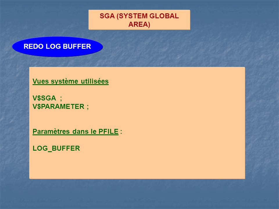 SGA (SYSTEM GLOBAL AREA)