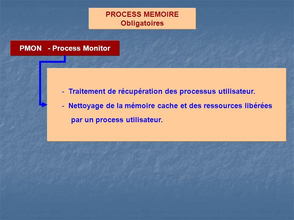 PROCESS MEMOIRE Obligatoires. PMON - Process Monitor. Traitement de récupération des processus utilisateur.