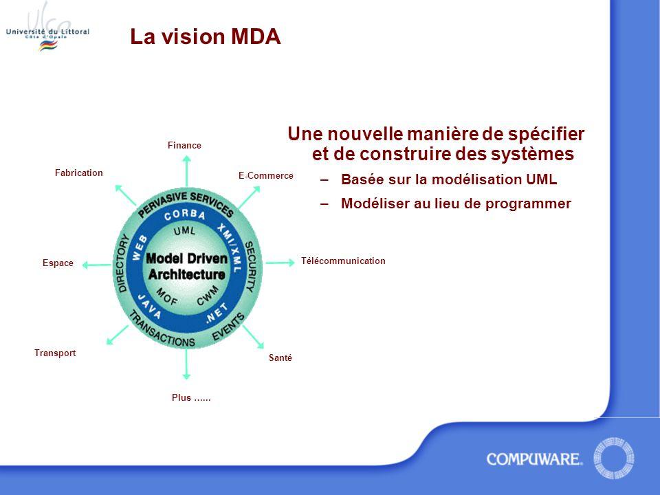La vision MDA Une nouvelle manière de spécifier et de construire des systèmes. Basée sur la modélisation UML.