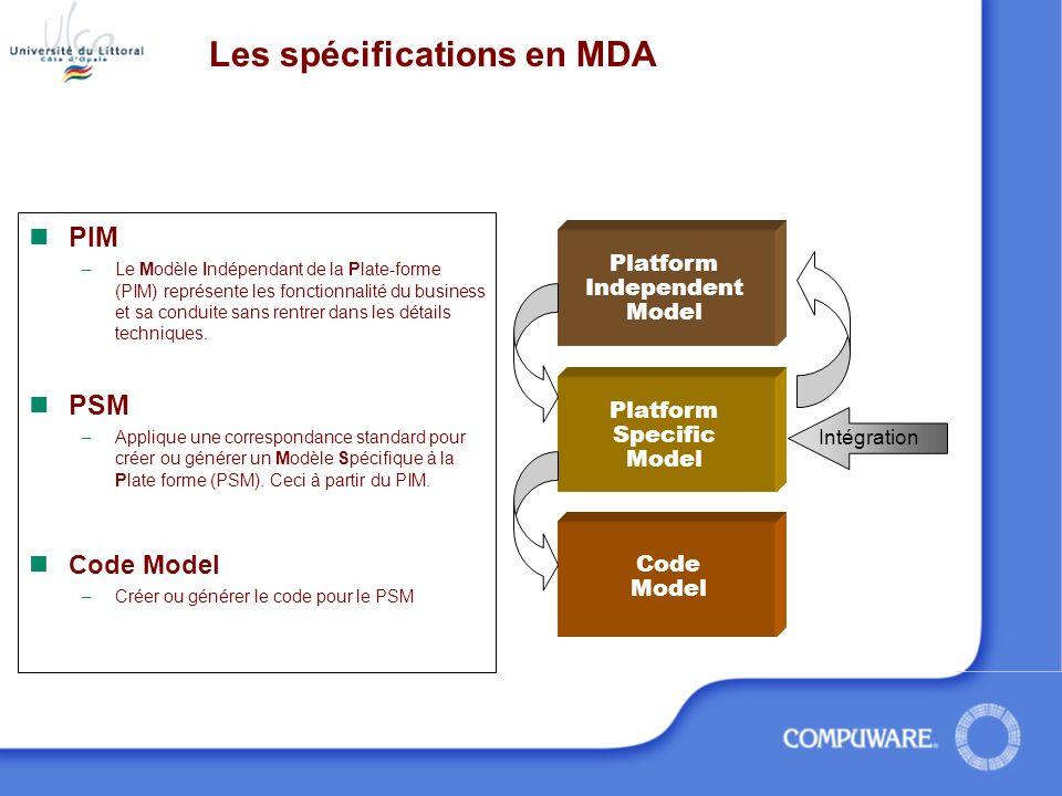 Les spécifications en MDA