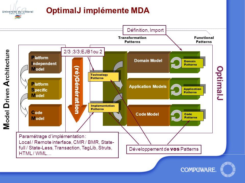 OptimalJ implémente MDA