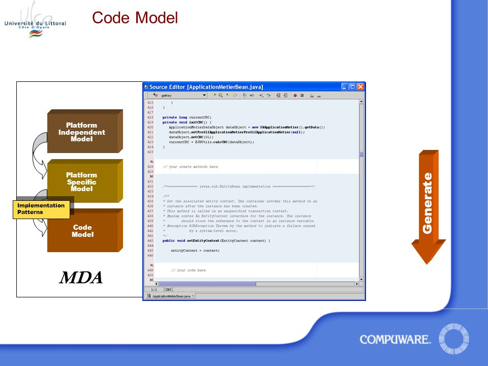 MDA Code Model Generate Platform Independent Model Platform Specific