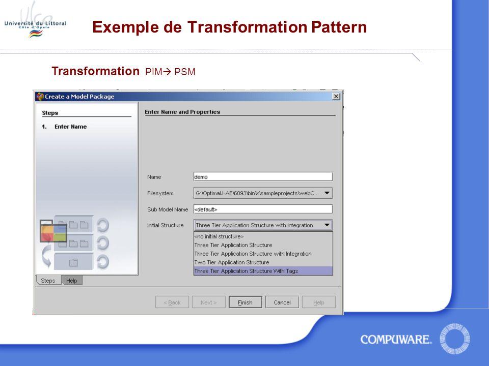 Exemple de Transformation Pattern